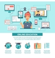 Online Education Training Infographics vector image vector image