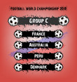football championship 2018 group c vector image