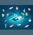 biometric authentication methods isometric vector image vector image