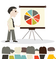 Man Cartoon on Presentation or Meeting vector image vector image