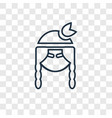 native american concept linear icon isolated on vector image