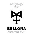 astrology asteroid bellona vector image vector image