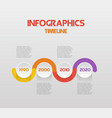 horizontal steps timeline infographics with text vector image vector image