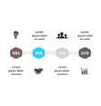 metaball timeline infographic diagram vector image vector image