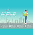 a man reading map for traveling at airport vector image vector image