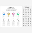 mobility infographic template elements and icons vector image