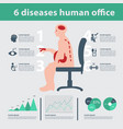 office syndrome idea concept design vector image