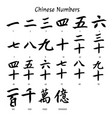 chinese numbers vector image