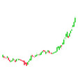 Candlestick graph growth acceleration flat icon
