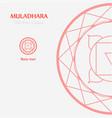 muladhara- the root chakra vector image vector image