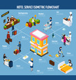colored hotel service isometric flowchart vector image vector image