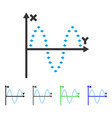 dotted sinusoid plot flat icon vector image vector image