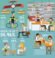Infographics of coffee story vector image