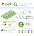 ecology rubbish container for sorting waste vector image vector image