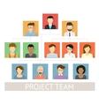 Project team organization vector image