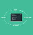 sdlc software development life cycle process