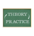 Theory Practice vector image vector image