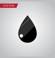 isolated liquid drop flat icon droplet vector image