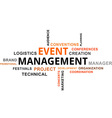word cloud event management vector image vector image