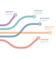 railroad tracks infographic rail tracking option vector image