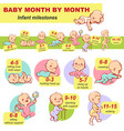 set of child health and development icon vector image