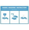 Hands washing medical instruction vector image