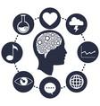 head brain gears progress network vector image vector image