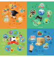 Set Banners of Online Internet Technology vector image vector image