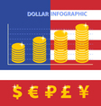 dollar infographic vector image vector image