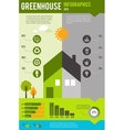 infographic ecology and green house concept vector image