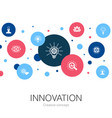 innovation trendy circle template with simple vector image