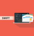 swift programming online learning certification vector image