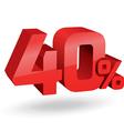 40 percent digits