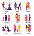 different religious families flat set vector image vector image