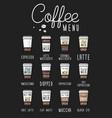 coffee menu poster or layout espresso guide vector image vector image