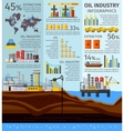 Petroleum Industry Infographics vector image