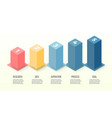 isometric infographics bar chart graph with 5 vector image vector image