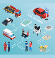 car accident isometric flowchart vector image vector image