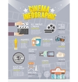 Cinema infographic poster print vector image vector image
