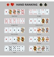 Poker hand ranking combinations Poker cards set vector image vector image