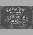 cuts pork chalk vector image vector image