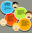 Mustache faces 2 vector image