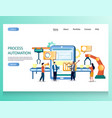 process automation website landing page vector image vector image