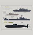 military navy flat infigraphics vector image vector image