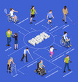 disabled people isometric flowchart vector image vector image