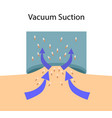 scheme vacuum suction process vector image vector image