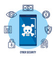 data center security with smartphone vector image