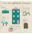 Infographic with information about new apartment vector image vector image