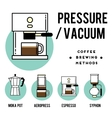 Coffee brewing methods pressure or vecuum vector image