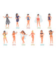 swimming suit evolution flat isolated vector image
